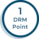 DRM Points